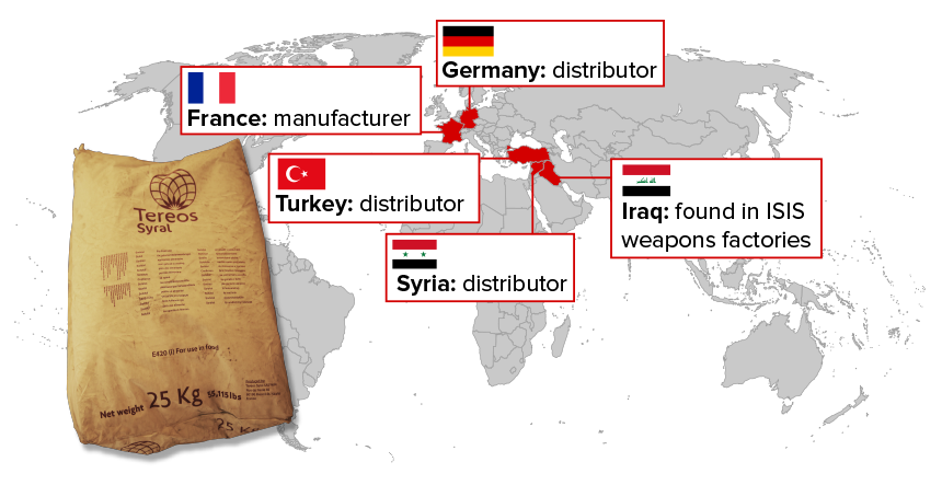 ISIS weapons arsenal included some purchased by US government
